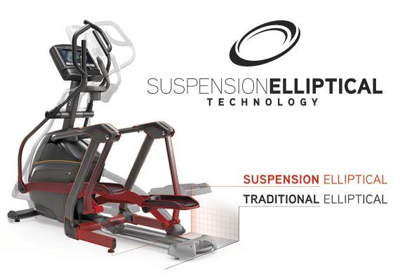 Matrix fitness e ellitpical most compact elliptical