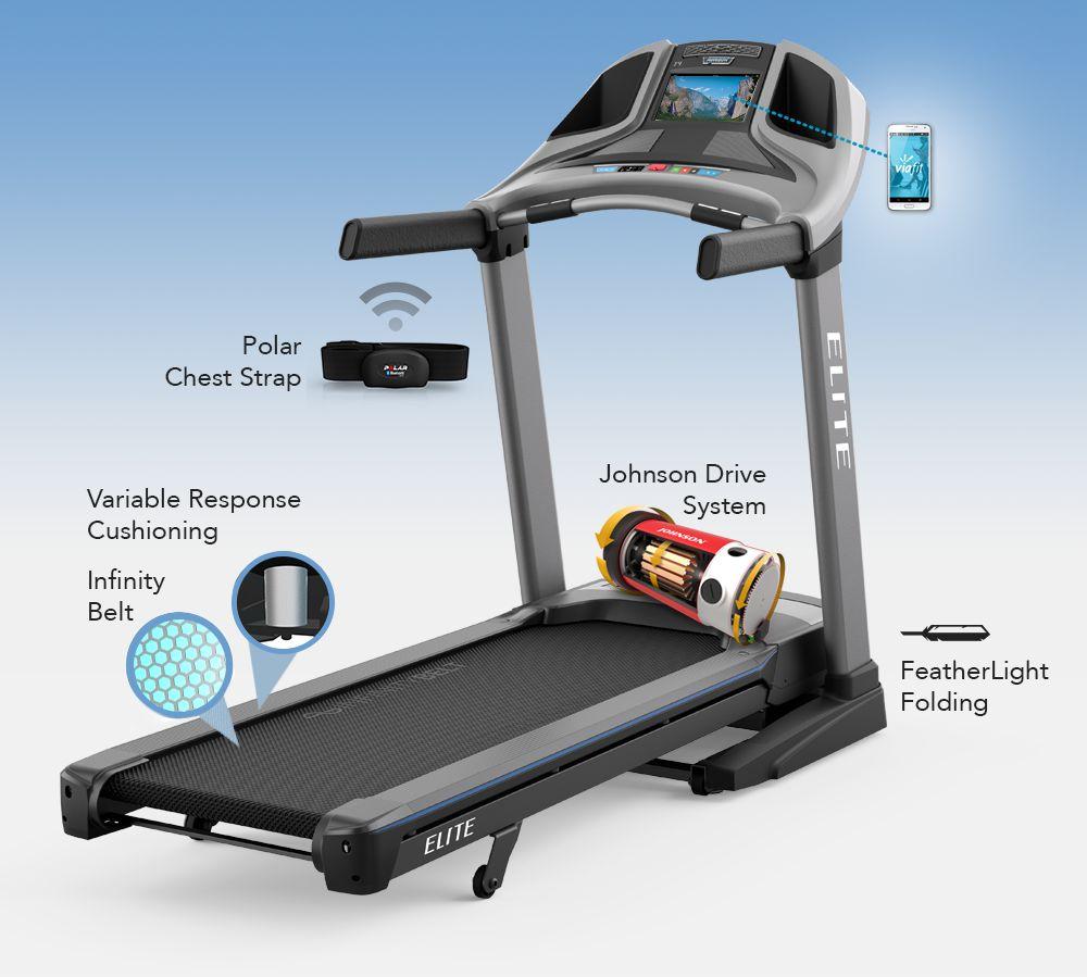 Horizon Elliptical Ls635e Parts: Top Tech Pick Treadmill